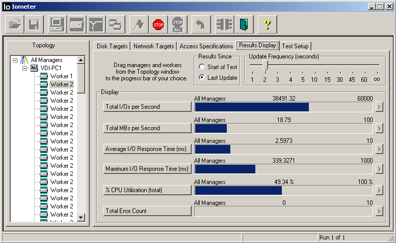 Sample IOMeter IOPS 100% Random 512 Byte Writes